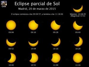 Así será el eclipse. No olvidéis usar gafas para verlo.